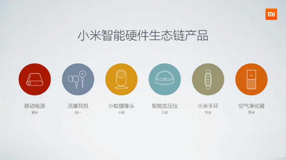 小米智能硬件生态链产品.png
