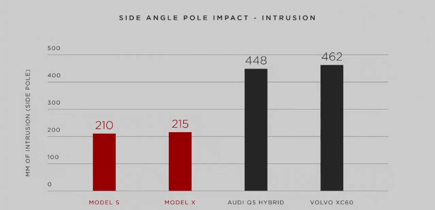 model-x-side-impact.png