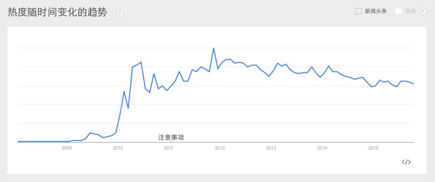 在美国看中国HTML5市场的发展 01.png