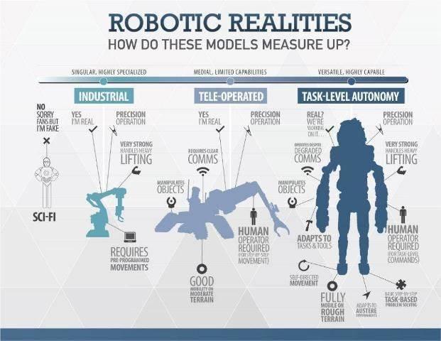 RobotComparison.jpg