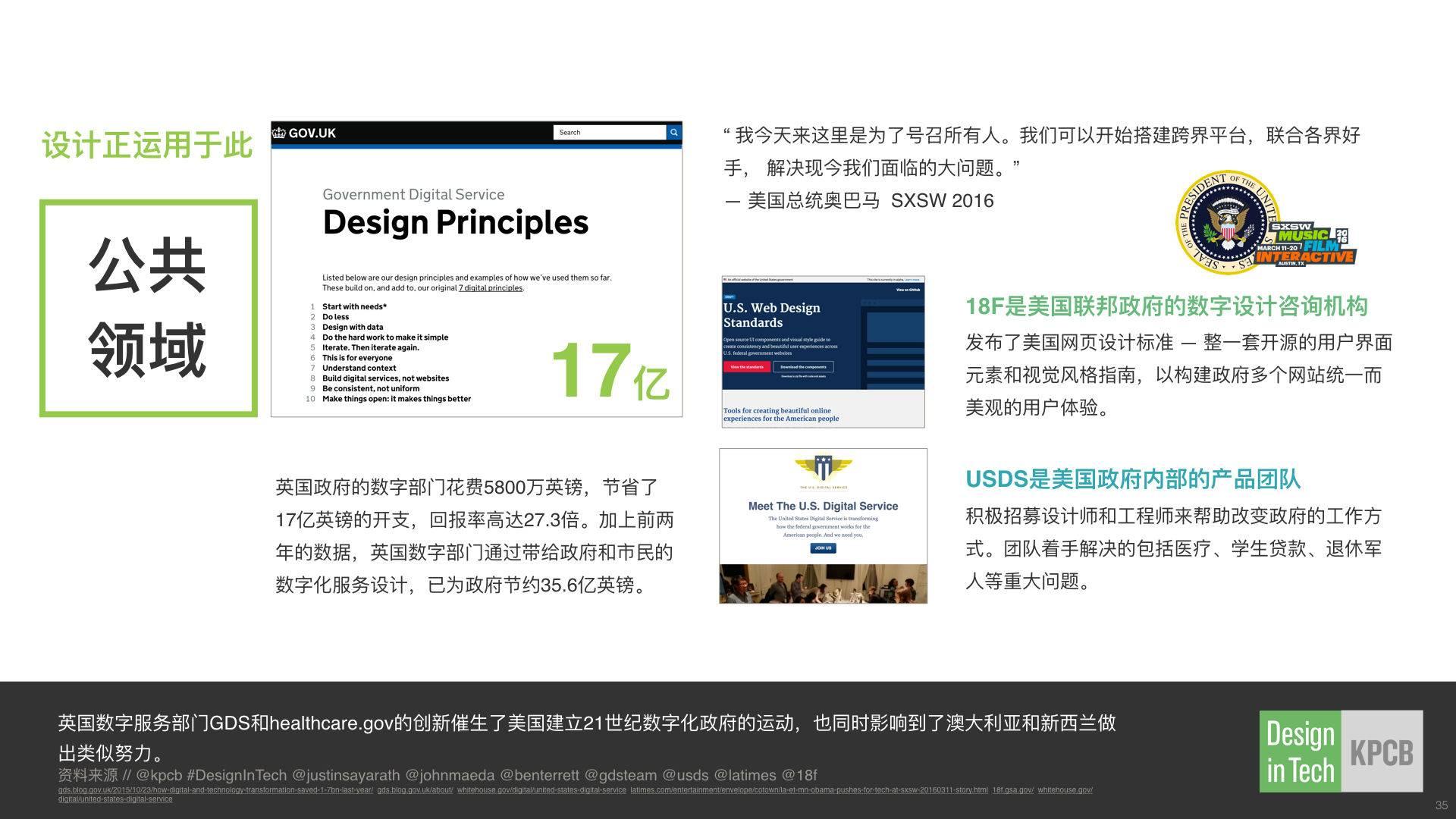 2016DesignInTech科技中的设计(Chinese).035.jpeg