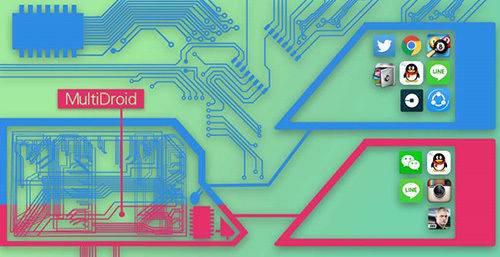 配图:LBE推出全球首个安卓虚拟引擎MultiDroid.jpg