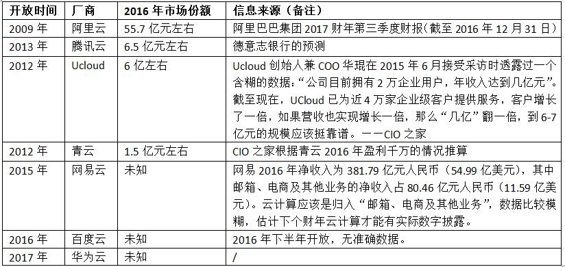 00华为.png