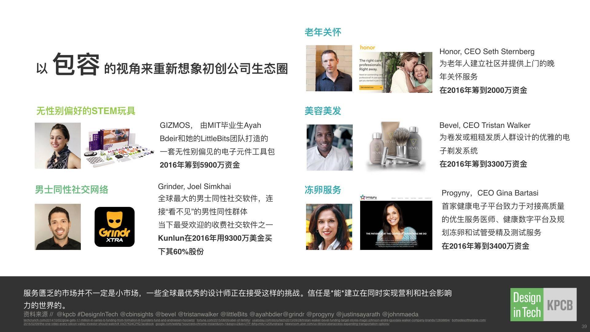 2016DesignInTech科技中的设计(Chinese).039.jpeg