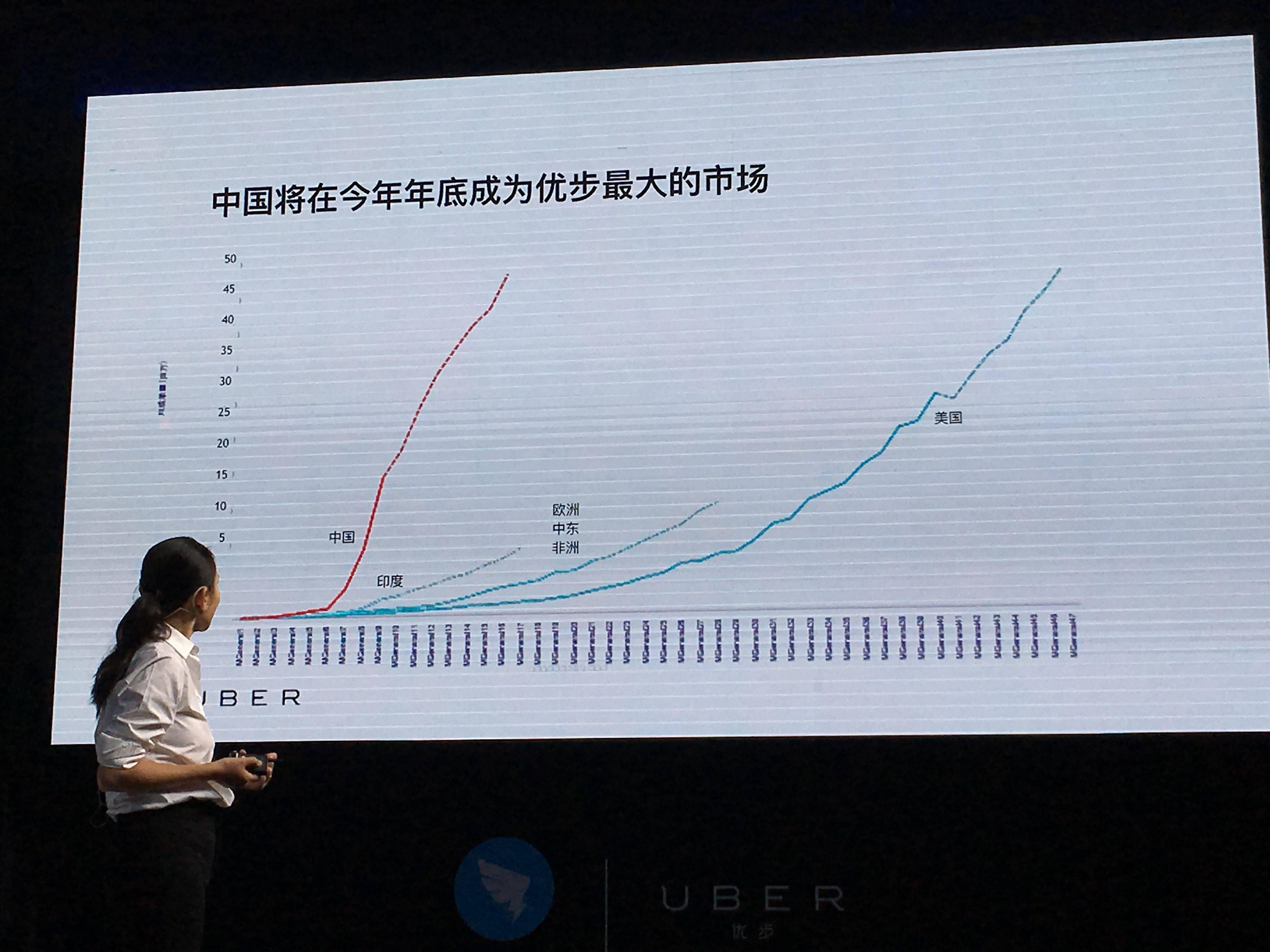 中国成为最大市场.JPG