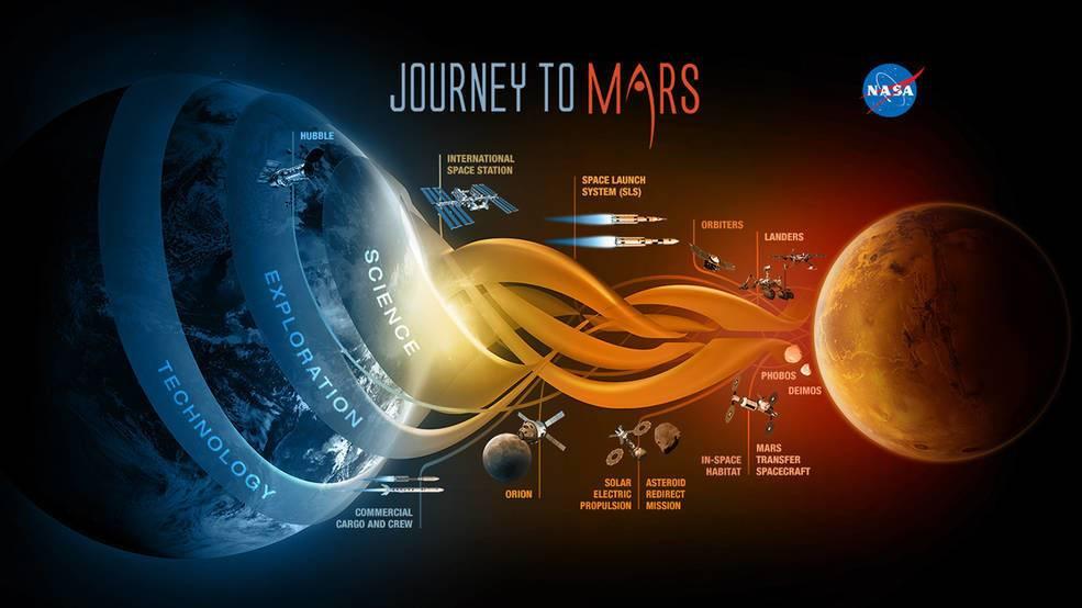 journey_to_mars.jpeg