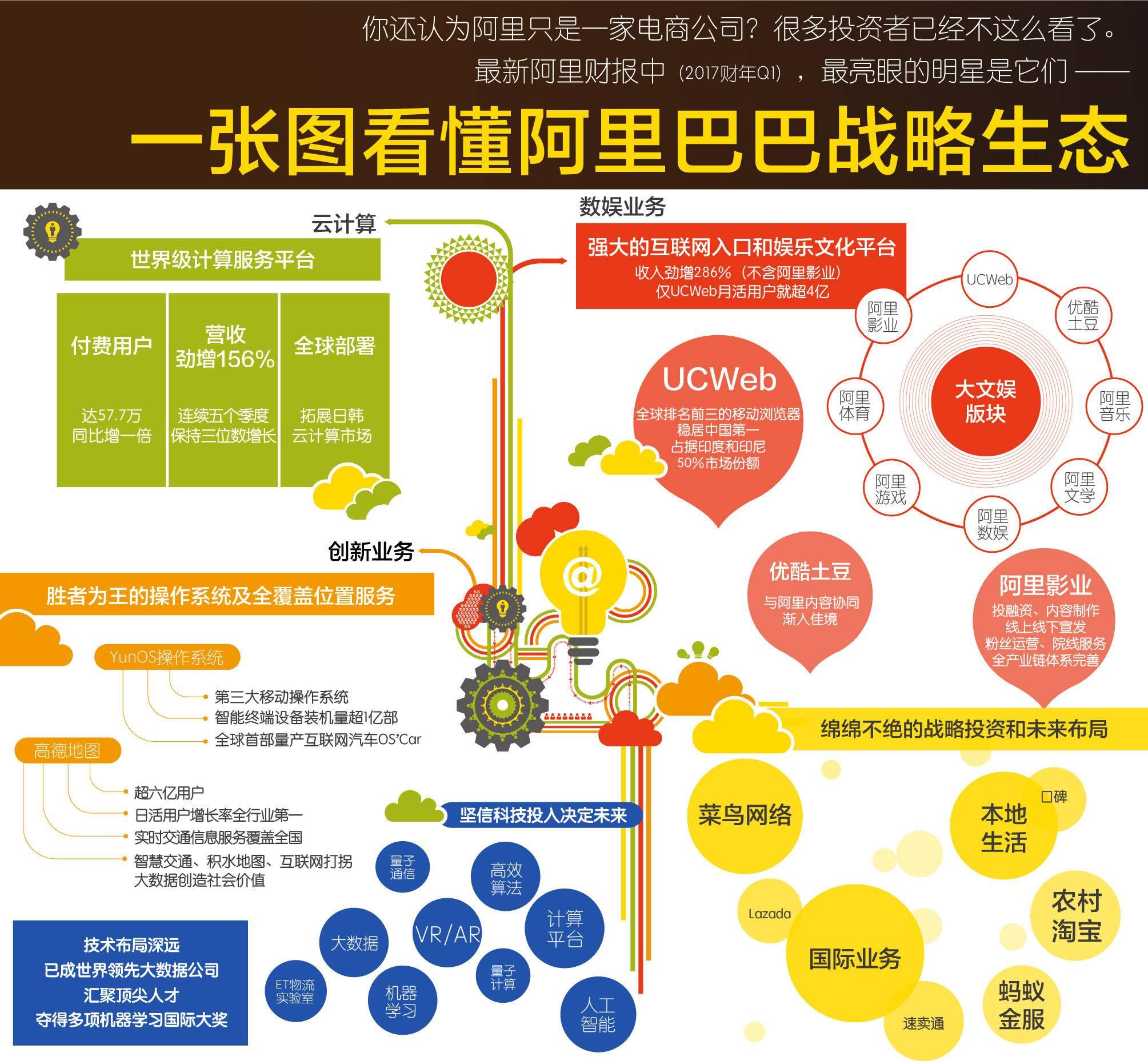 财报信息图(角度图横版).jpg