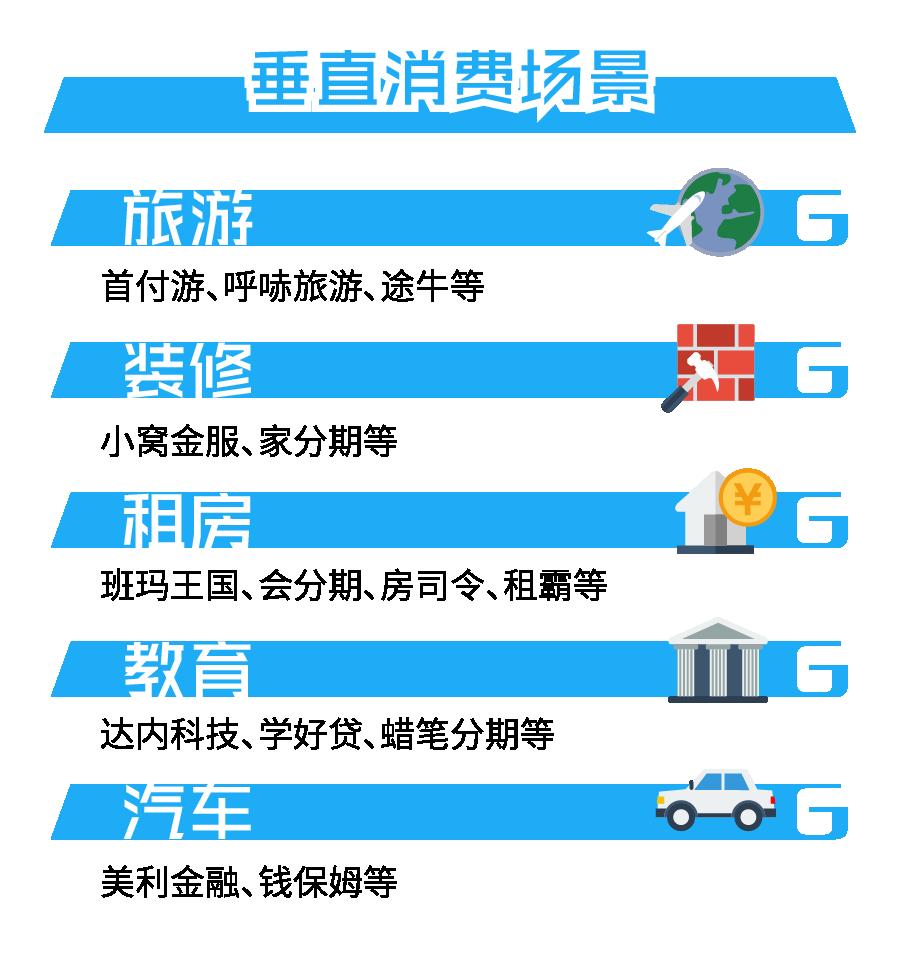 Top50-互联网金融-05.png