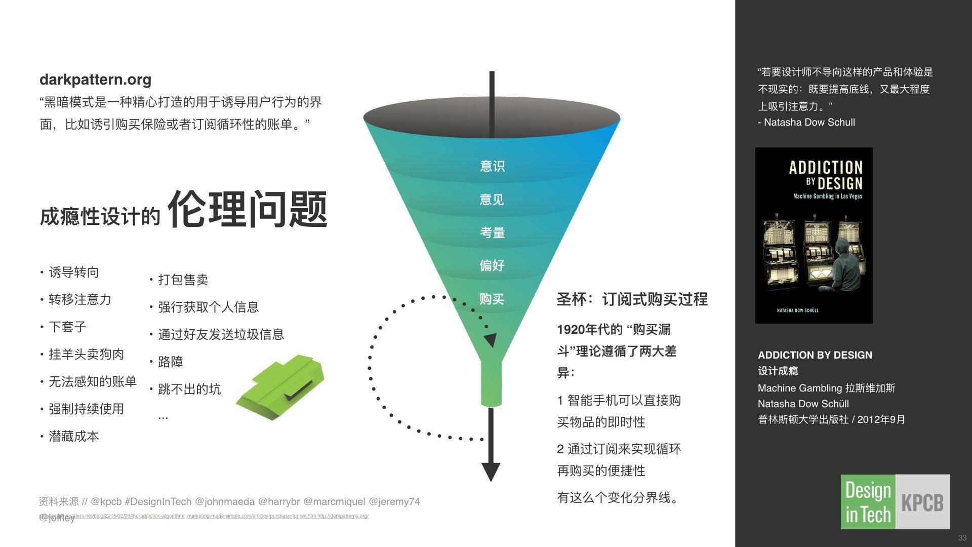 2016DesignInTech科技中的设计(Chinese).033.jpeg