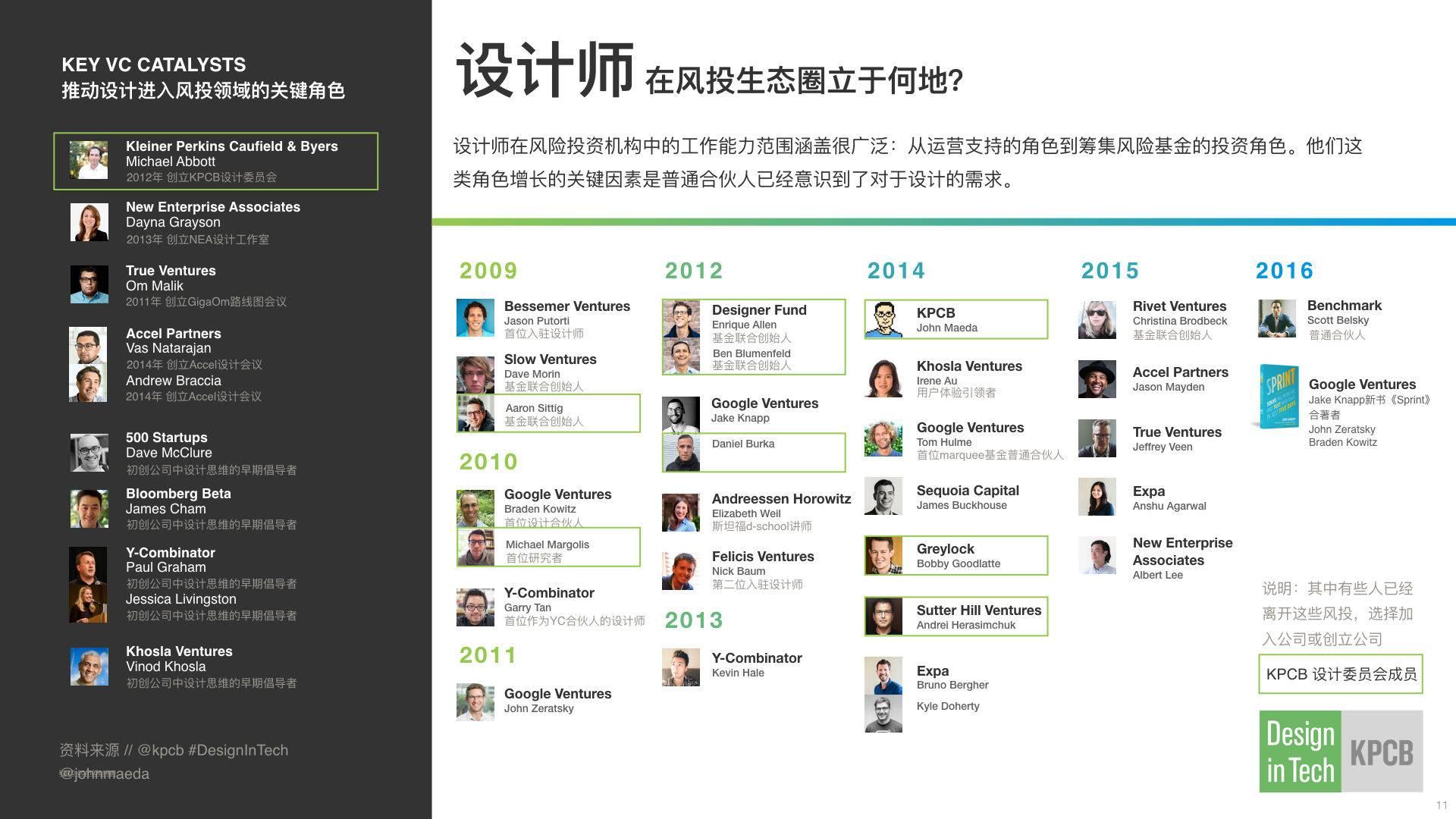 2016DesignInTech科技中的设计(Chinese).011.jpeg