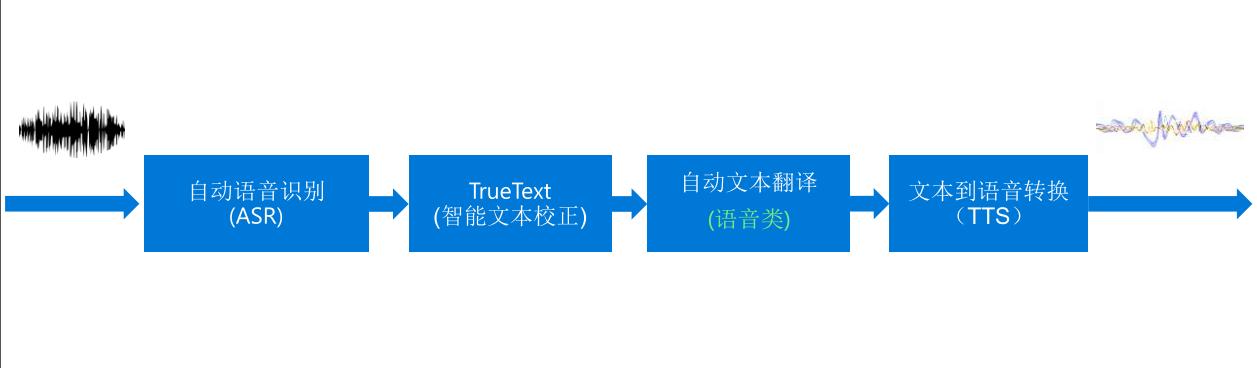 捕获微软翻译1.PNG