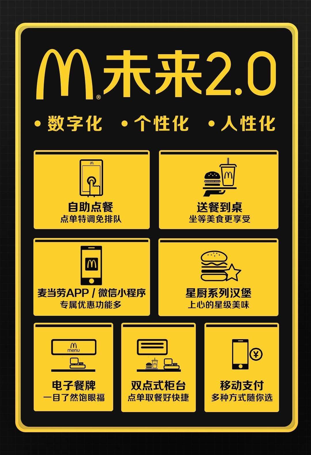 麦当劳.jpg