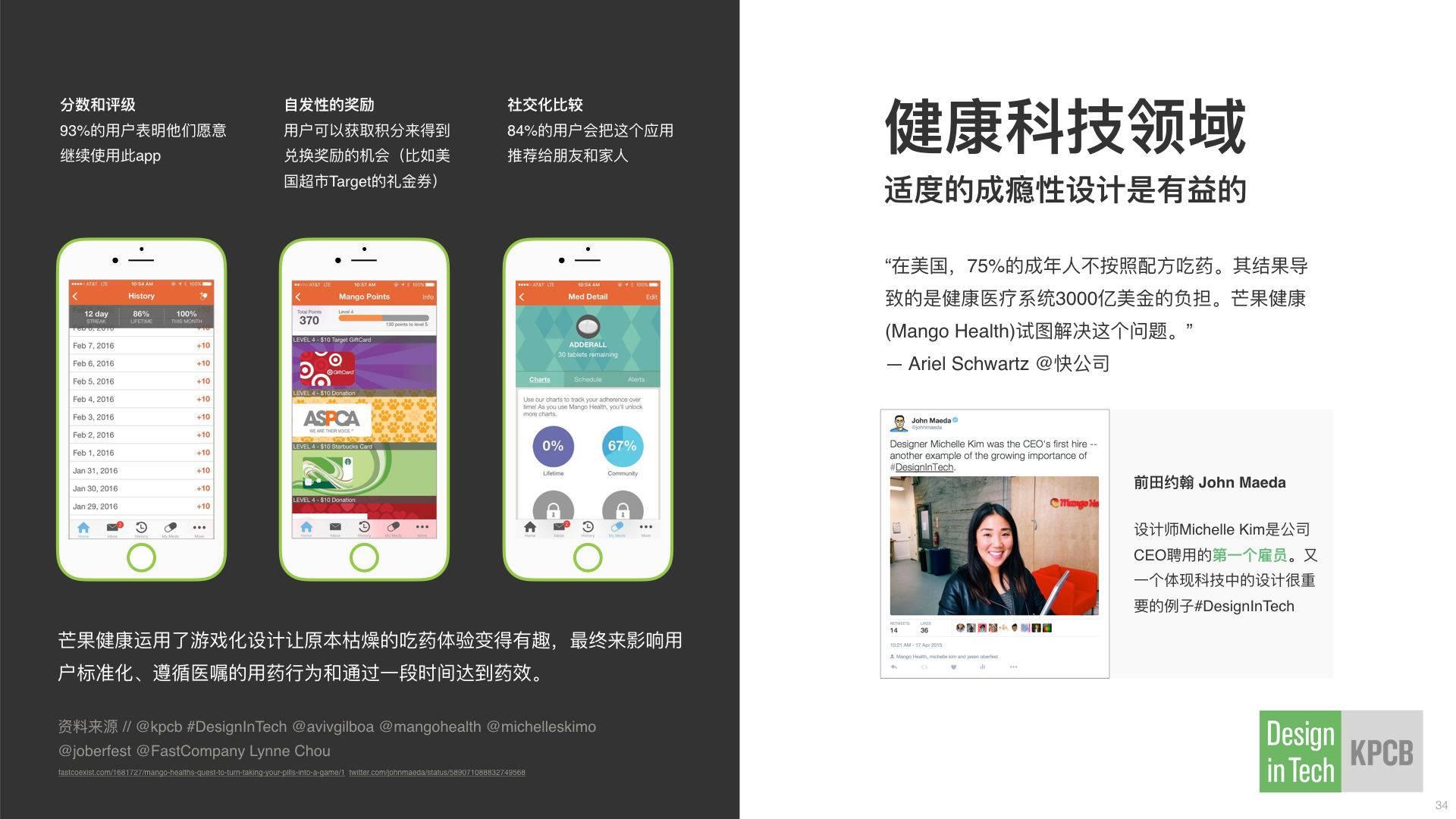 2016DesignInTech科技中的设计(Chinese).034.jpeg