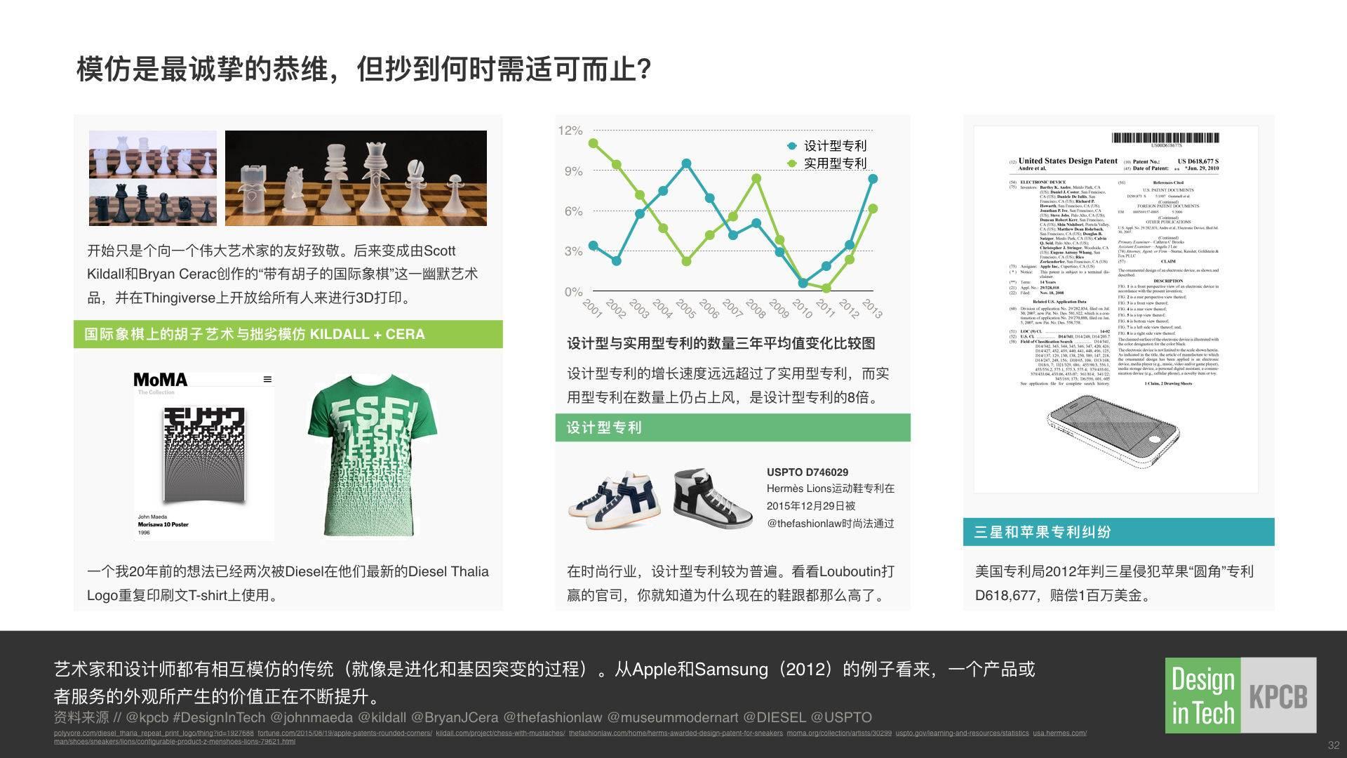 2016DesignInTech科技中的设计(Chinese).032.jpeg